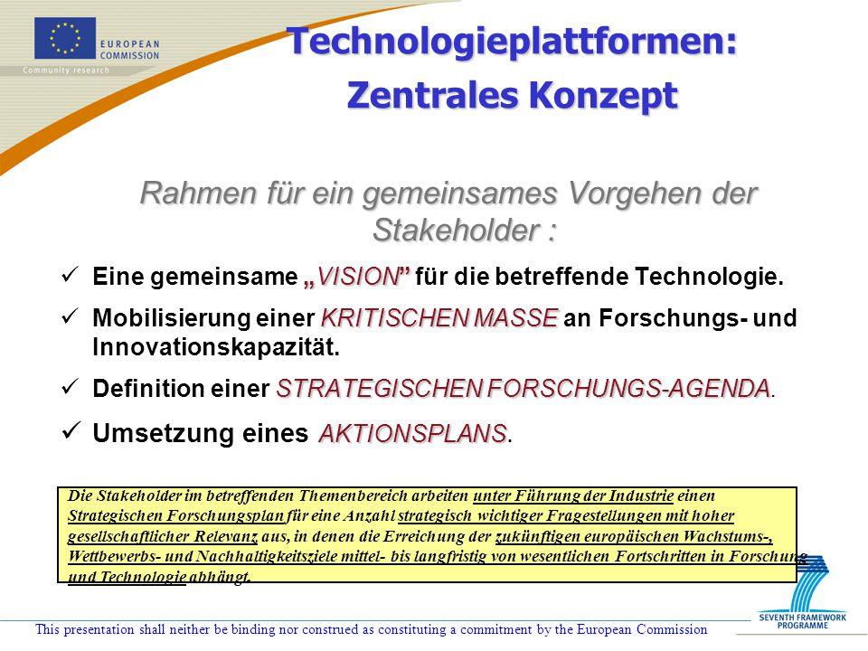 Technologieplattformen: Zentrales Konzept