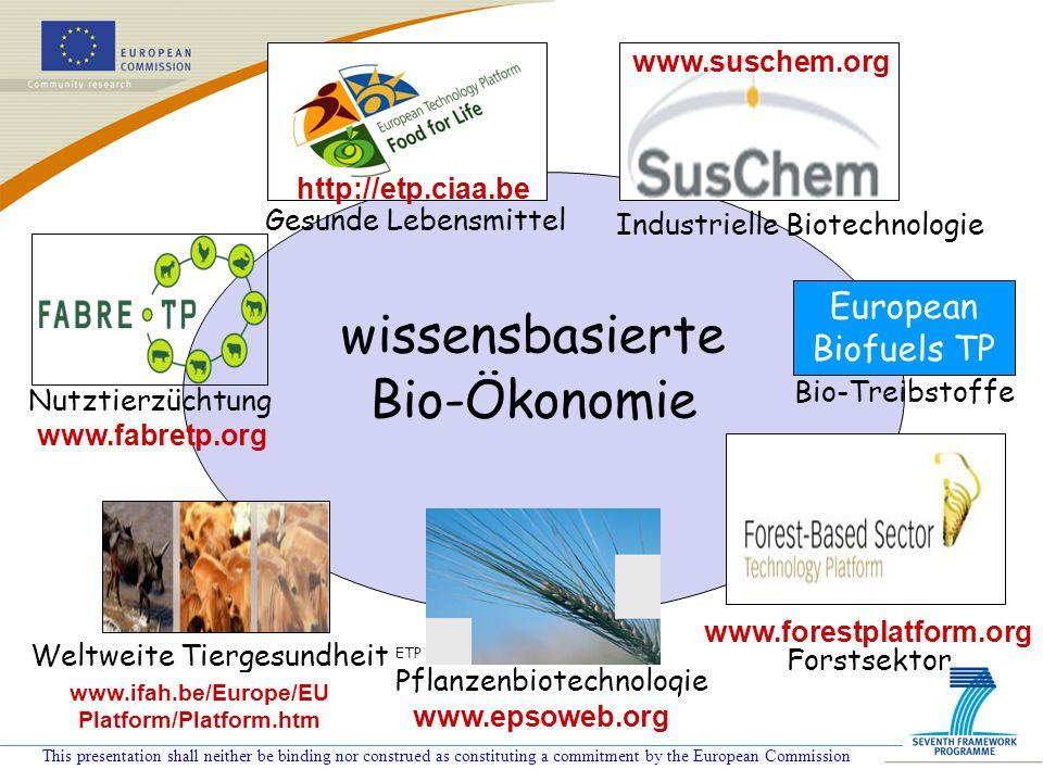 wissensbasierte Bio-Ökonomie European Biofuels TP www.suschem.org