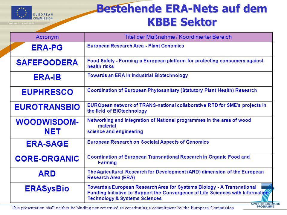 Bestehende ERA-Nets auf dem KBBE Sektor