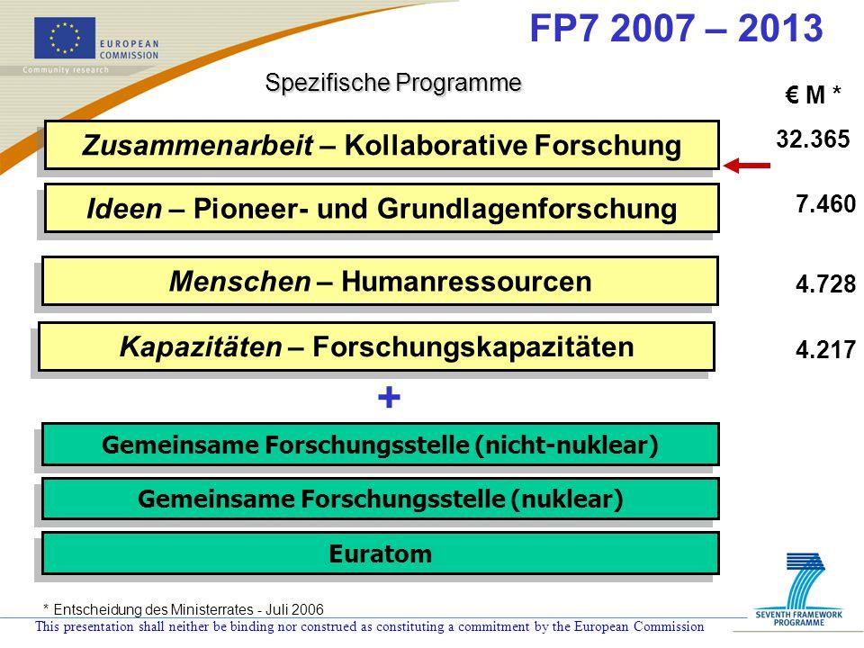 Spezifische Programme