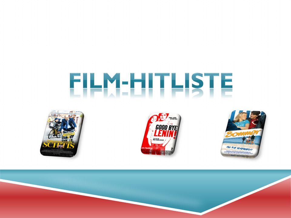 FILM-HITLISTE