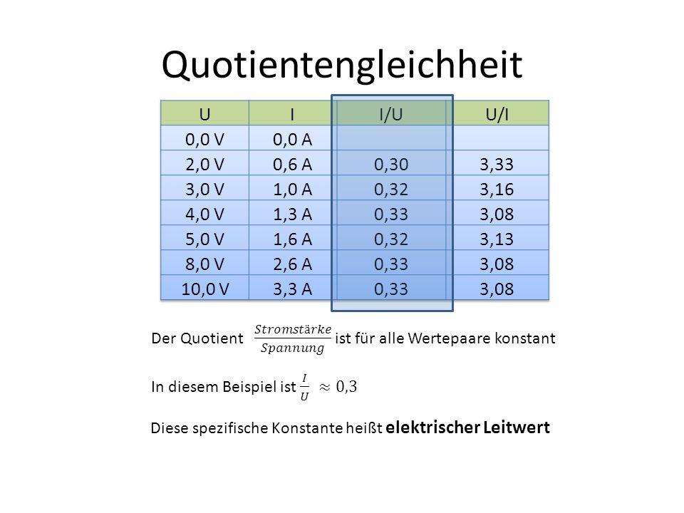 Quotientengleichheit