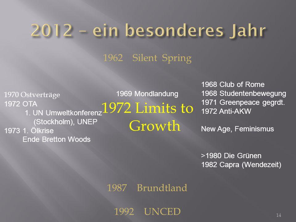 2012 – ein besonderes Jahr 1972 Limits to Growth 1962 Silent Spring