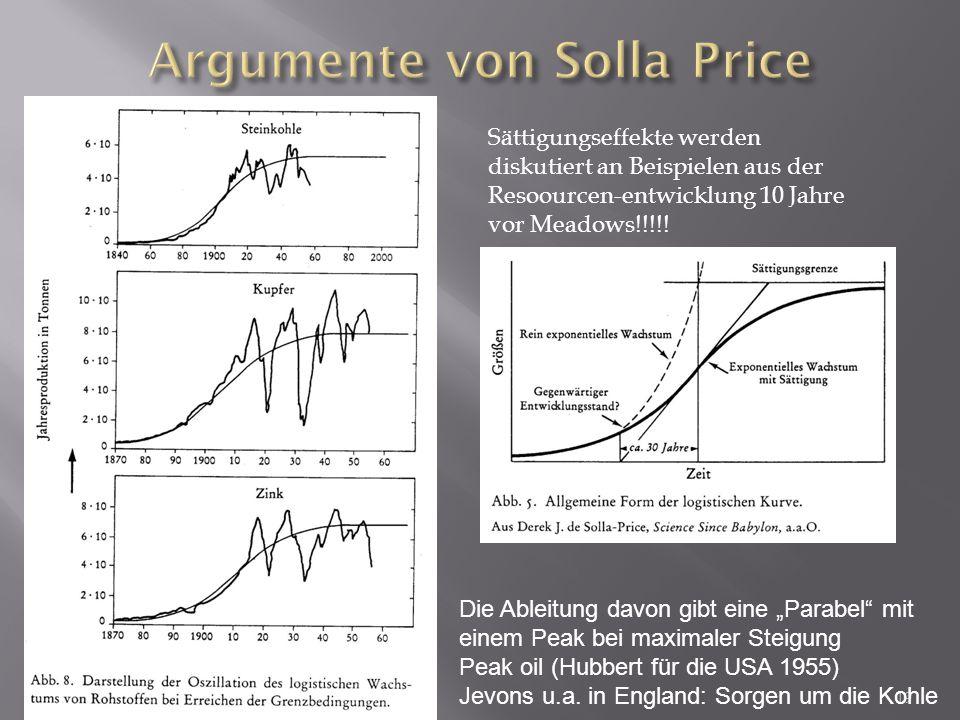 Argumente von Solla Price