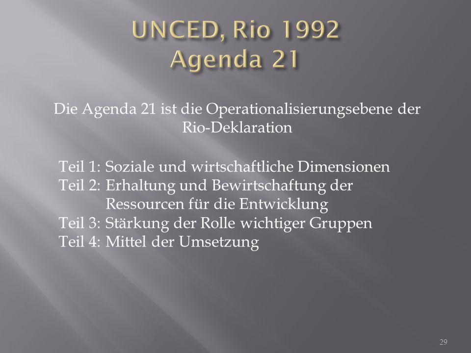 Die Agenda 21 ist die Operationalisierungsebene der Rio-Deklaration