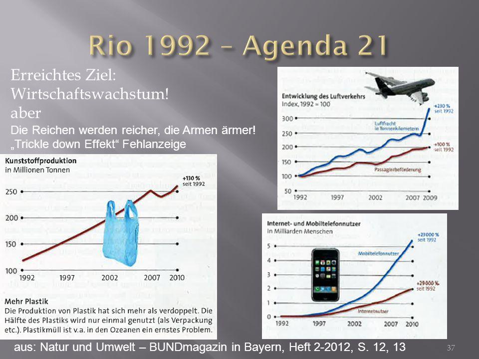 Rio 1992 – Agenda 21 Erreichtes Ziel: Wirtschaftswachstum! aber