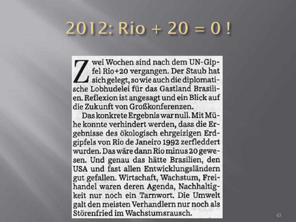 2012: Rio + 20 = 0 !