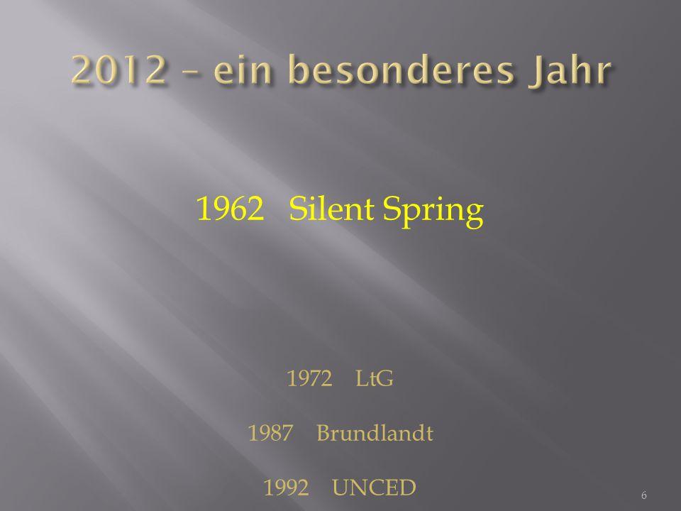 2012 – ein besonderes Jahr 1962 Silent Spring 1972 LtG 1987 Brundlandt