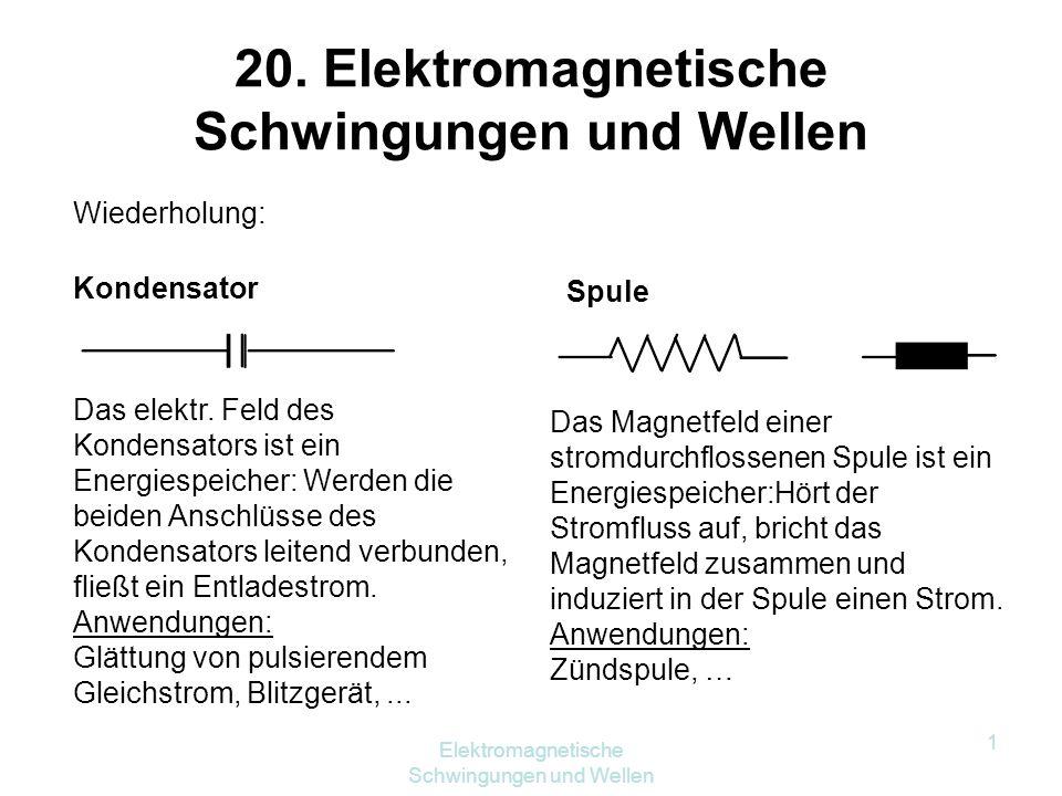 20. Elektromagnetische Schwingungen und Wellen