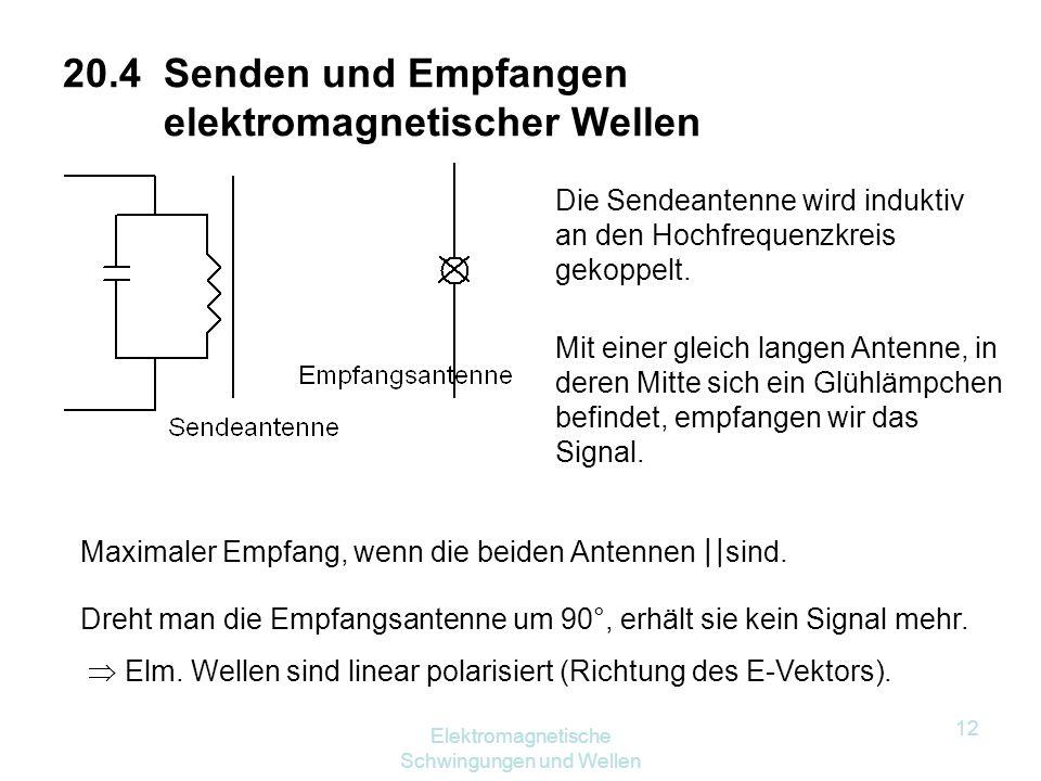 20.4 Senden und Empfangen elektromagnetischer Wellen