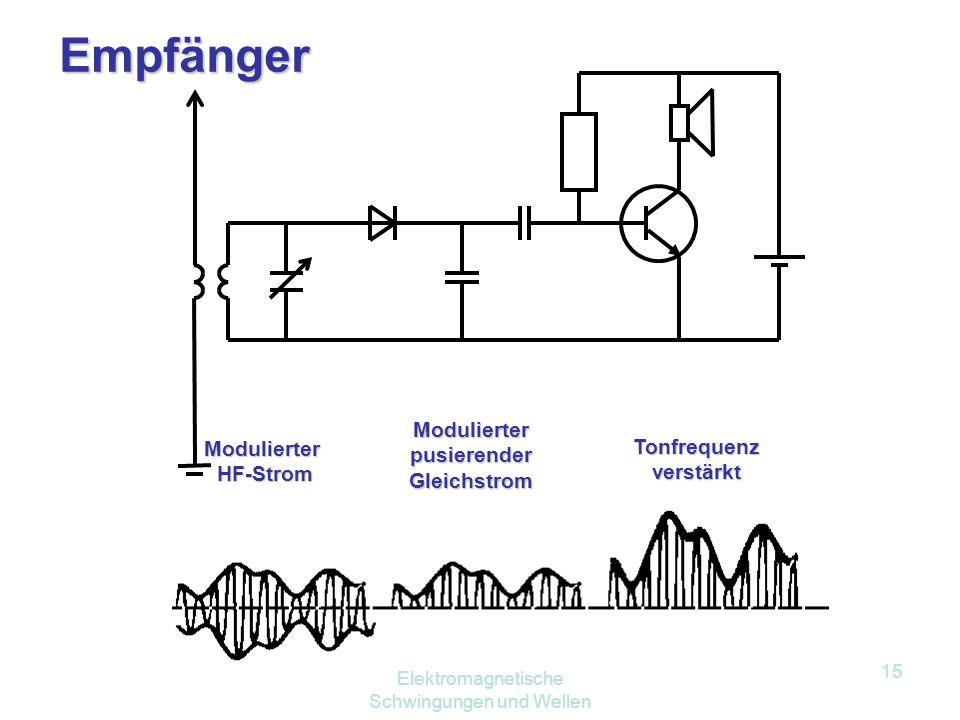Modulierter pusierender Gleichstrom Tonfrequenz verstärkt