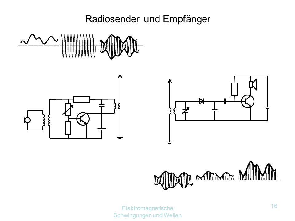 Radiosender und Empfänger