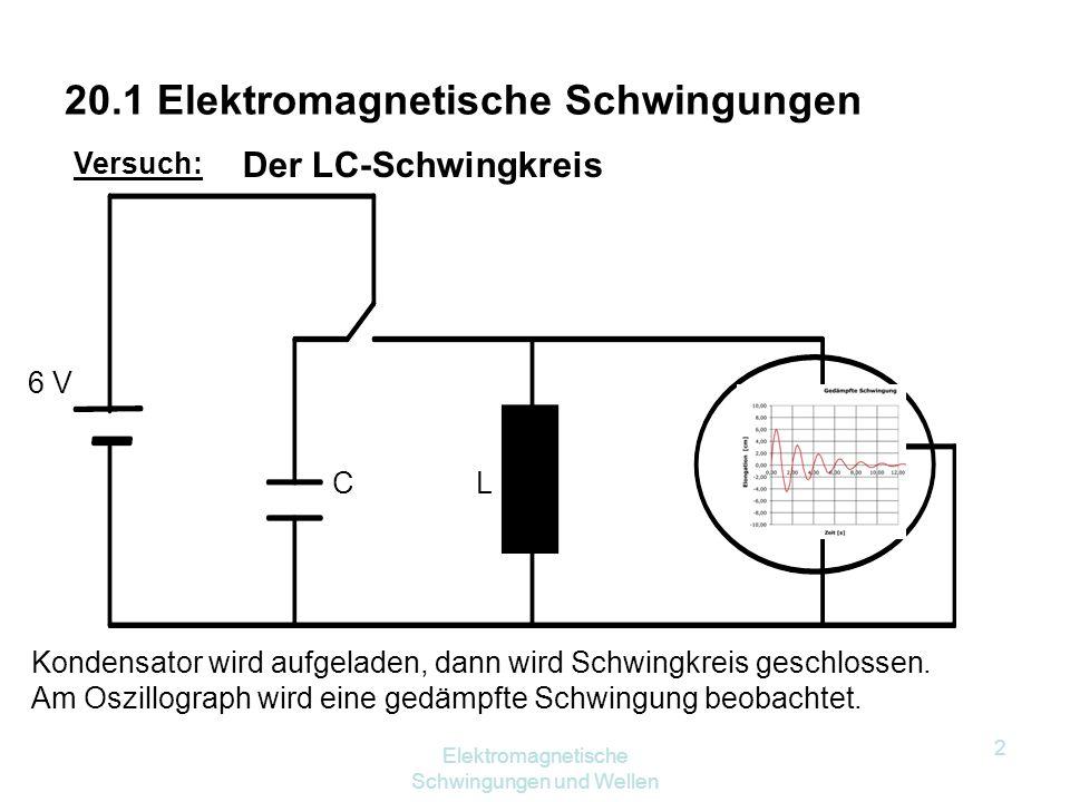20.1 Elektromagnetische Schwingungen