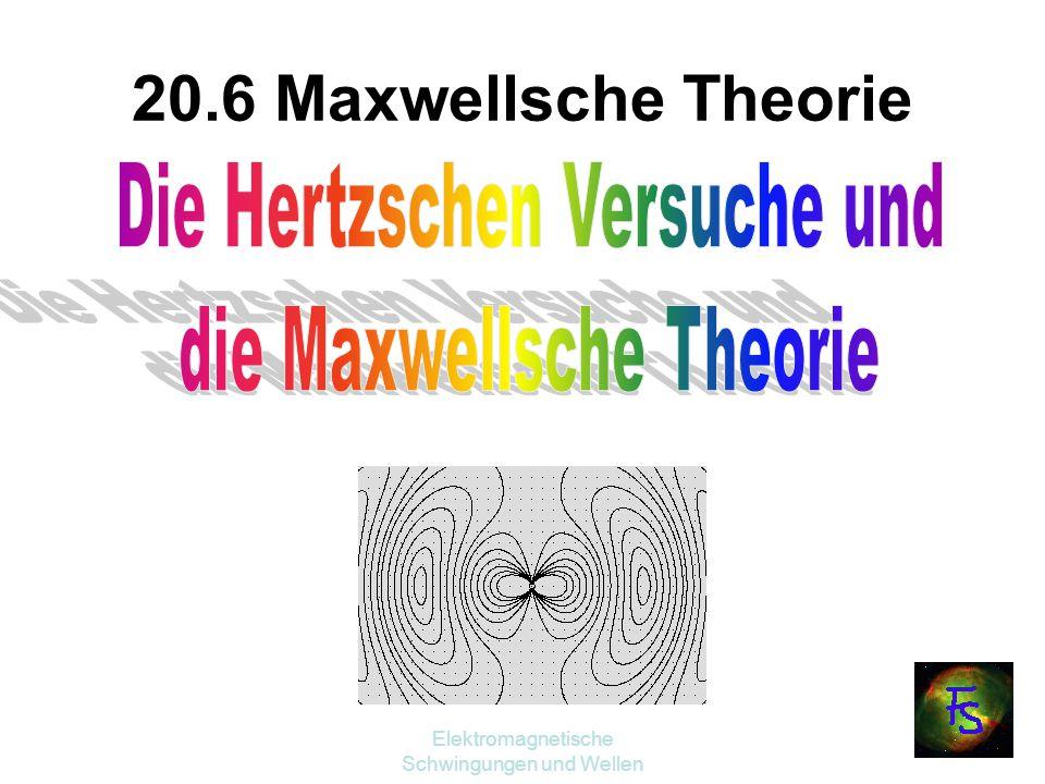 20.6 Maxwellsche Theorie Die Hertzschen Versuche und