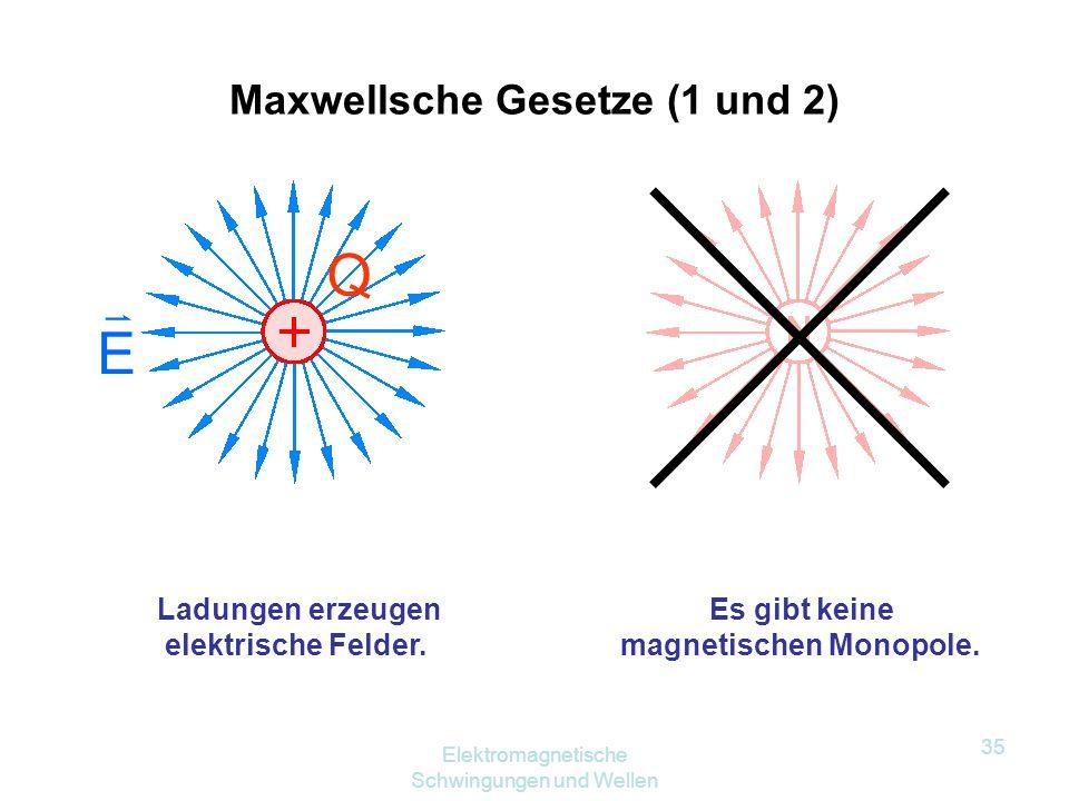 Maxwellsche Gesetze (1 und 2)