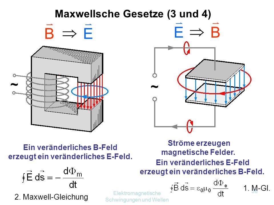 Maxwellsche Gesetze (3 und 4)