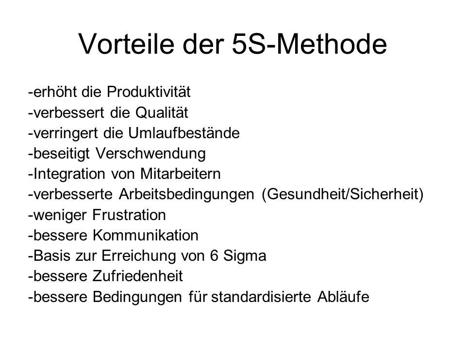 Vorteile der 5S-Methode