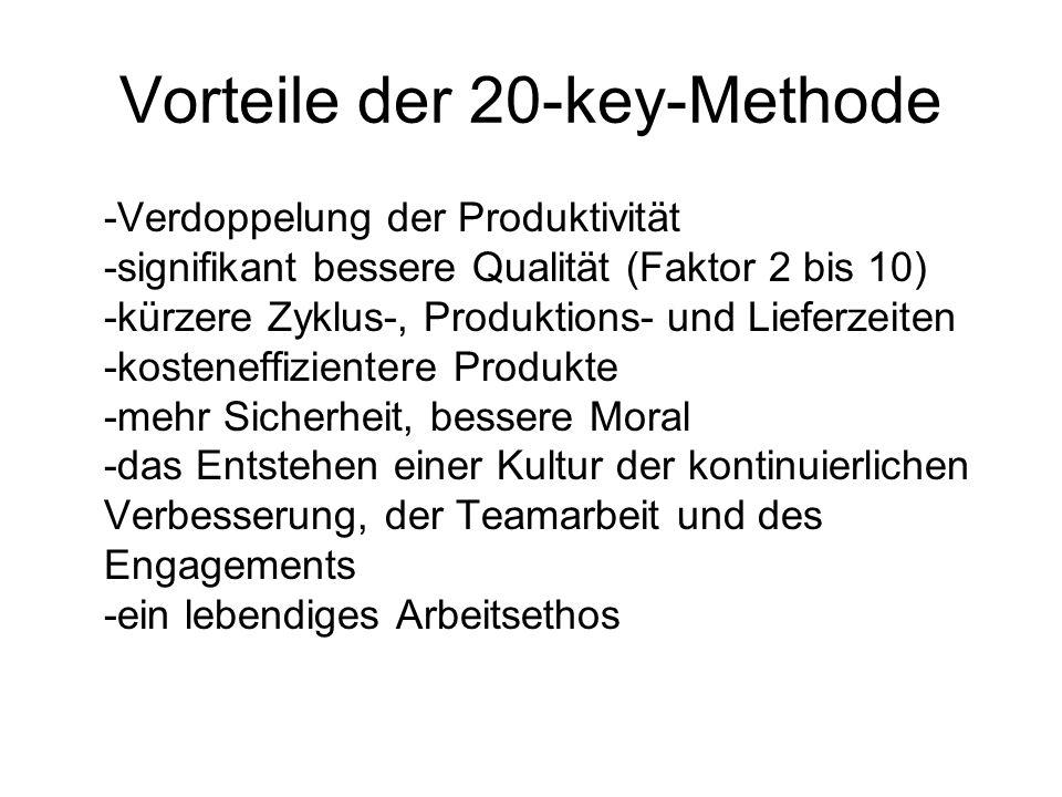 Vorteile der 20-key-Methode