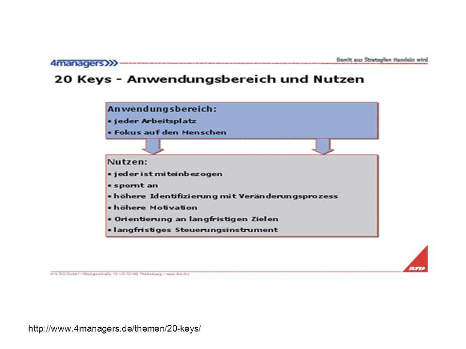 http://www.4managers.de/themen/20-keys/