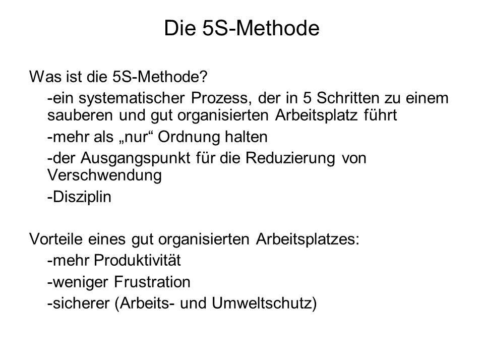 Die 5S-Methode Was ist die 5S-Methode