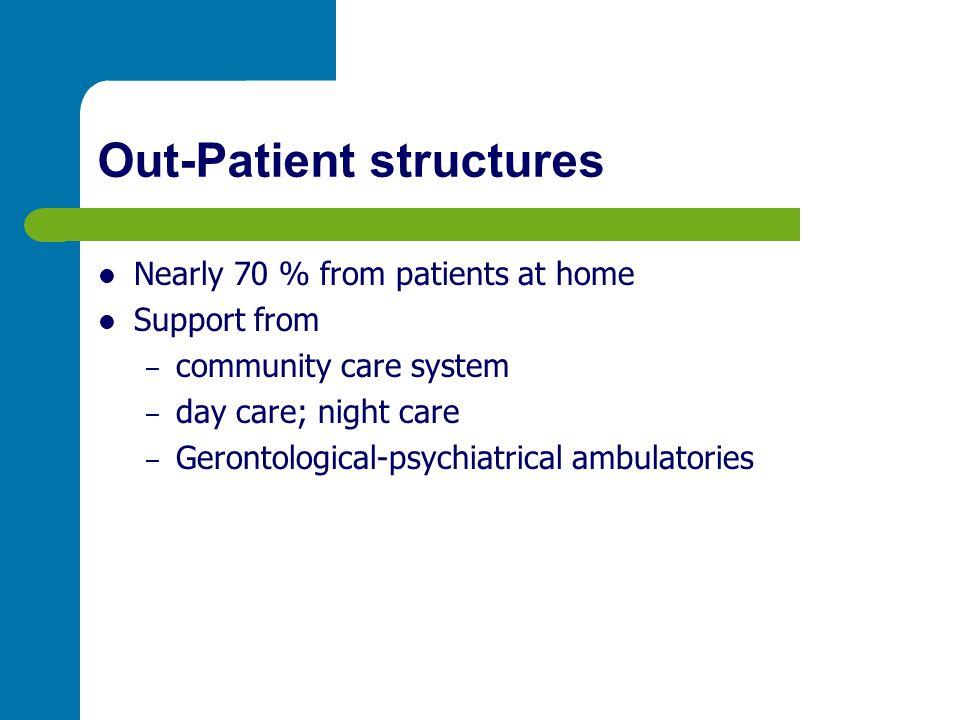 Out-Patient structures