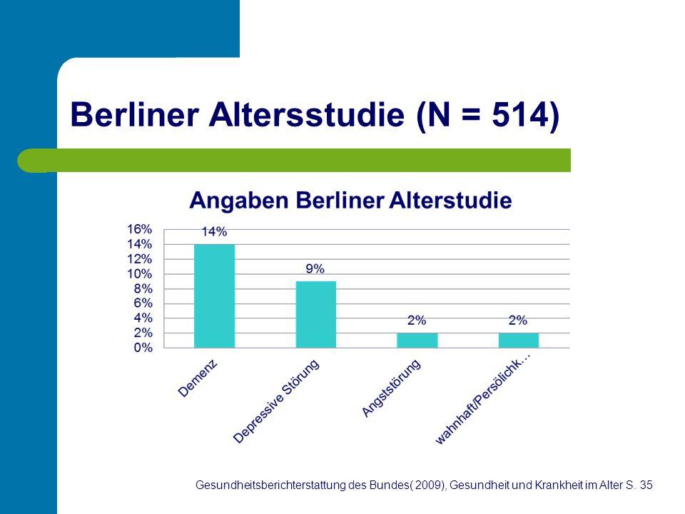 Berliner Altersstudie (N = 514)