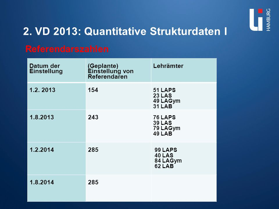2. VD 2013: Quantitative Strukturdaten I