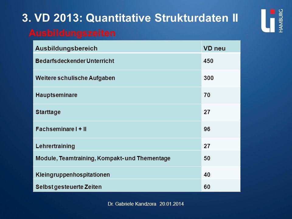 3. VD 2013: Quantitative Strukturdaten II