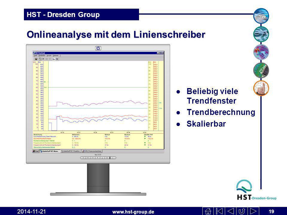 Onlineanalyse mit dem Linienschreiber