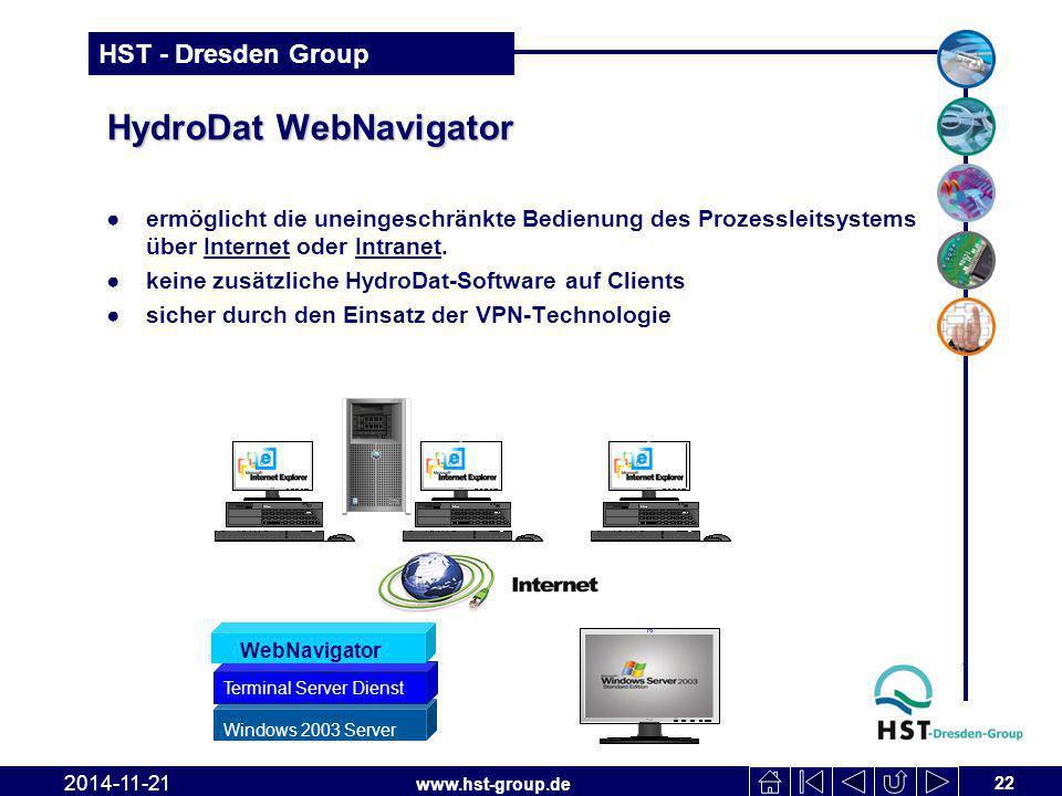 HydroDat WebNavigator