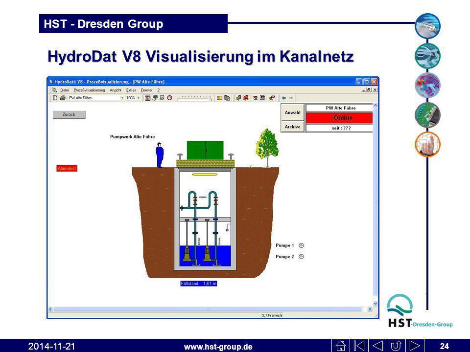 HydroDat V8 Visualisierung im Kanalnetz