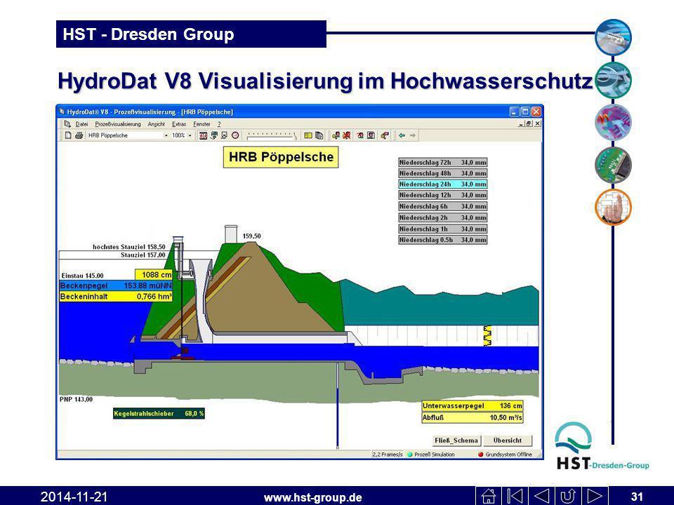 HydroDat V8 Visualisierung im Hochwasserschutz