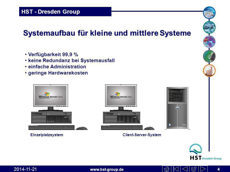 Systemaufbau für kleine und mittlere Systeme