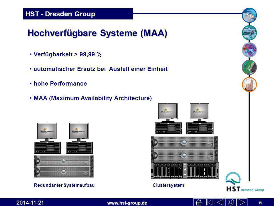 Hochverfügbare Systeme (MAA)