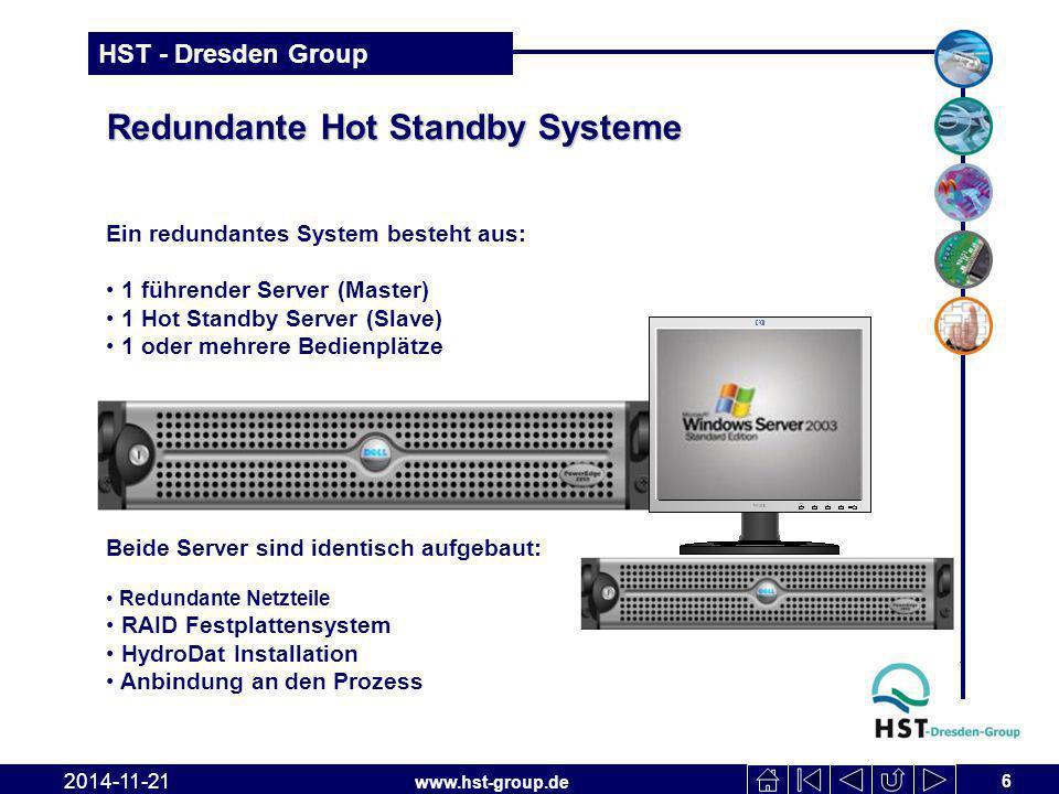 Redundante Hot Standby Systeme