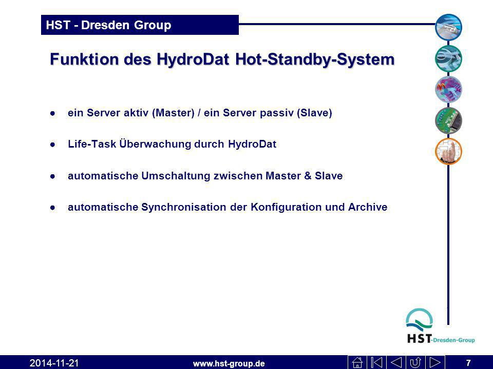 Funktion des HydroDat Hot-Standby-System