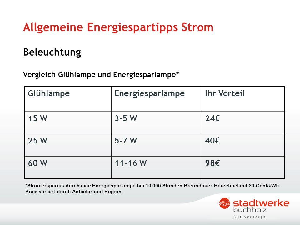 Allgemeine Energiespartipps Strom