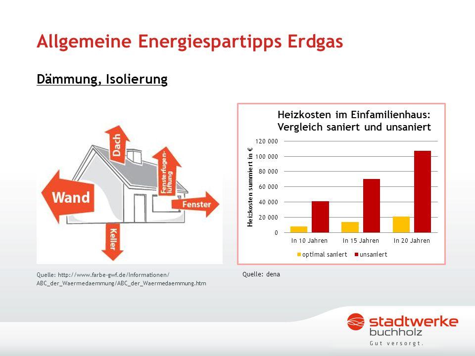 Allgemeine Energiespartipps Erdgas Dämmung, Isolierung