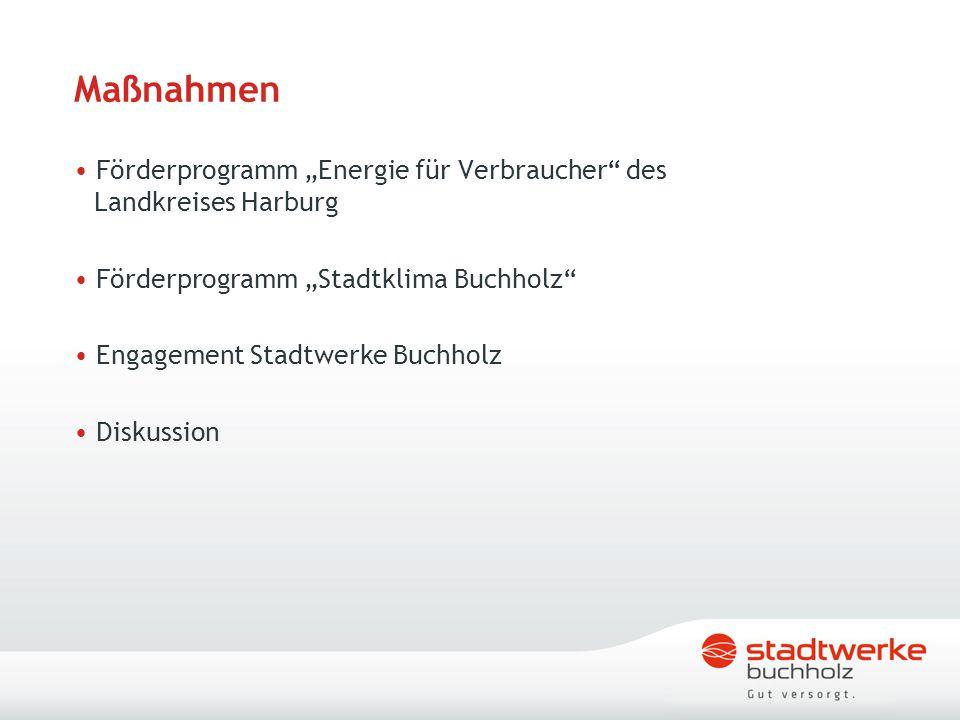 """Maßnahmen Förderprogramm """"Energie für Verbraucher des Landkreises Harburg. Förderprogramm """"Stadtklima Buchholz"""