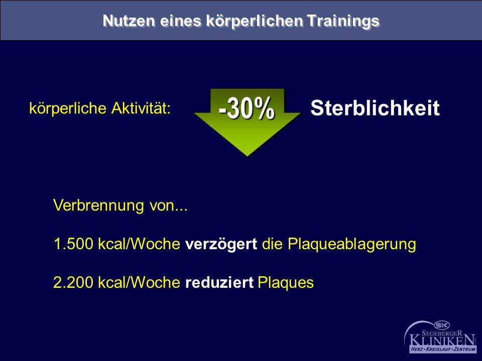 Nutzen eines körperlichen Trainings