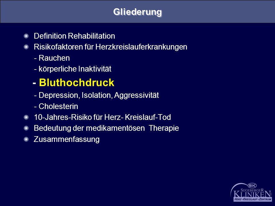 - Bluthochdruck Gliederung Definition Rehabilitation