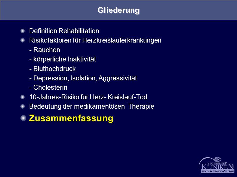Zusammenfassung Gliederung Definition Rehabilitation