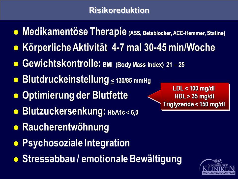 Triglyzeride < 150 mg/dl