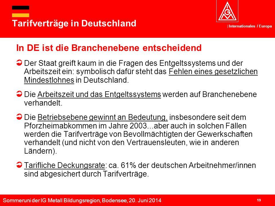 Tarifverträge in Deutschland