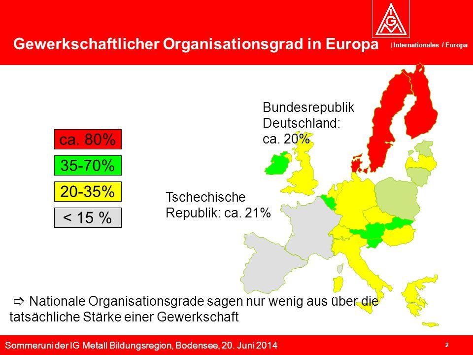 Gewerkschaftlicher Organisationsgrad in Europa