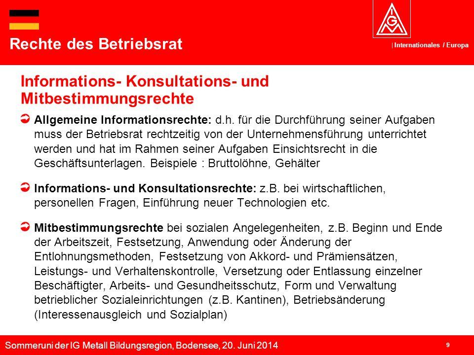 Informations- Konsultations- und Mitbestimmungsrechte