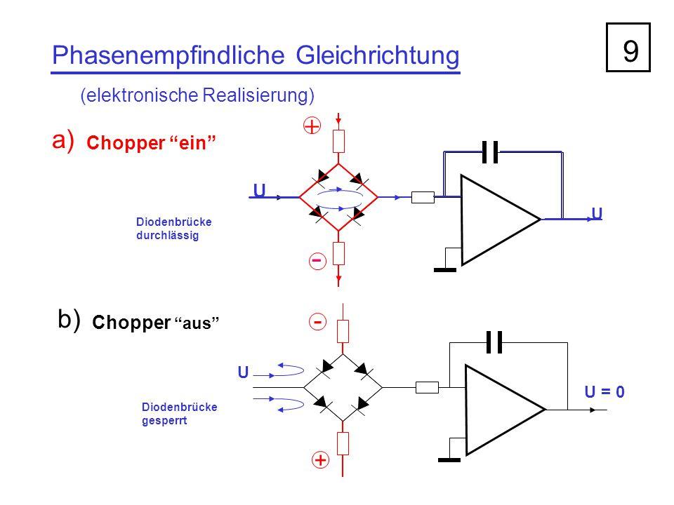 - 9 Phasenempfindliche Gleichrichtung + a) b) - +