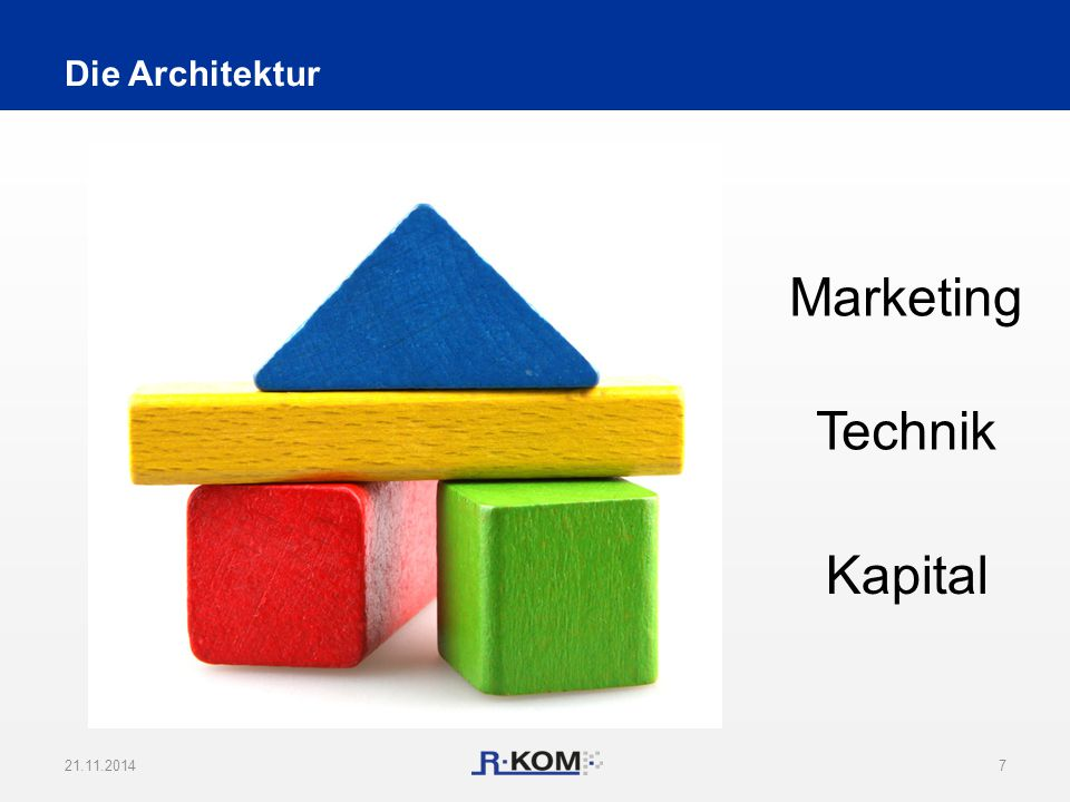 Die Architektur Marketing Technik Kapital 07.04.2017