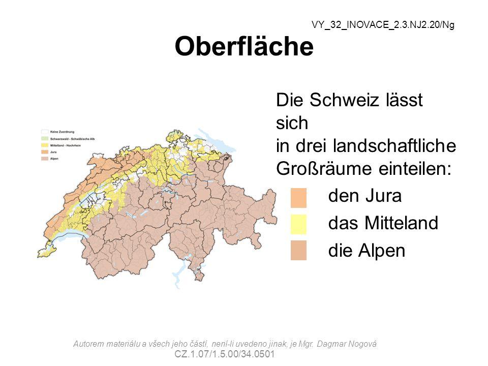 Oberfläche VY_32_INOVACE_2.3.NJ2.20/Ng. Die Schweiz lässt sich in drei landschaftliche Großräume einteilen: den Jura das Mitteland die Alpen