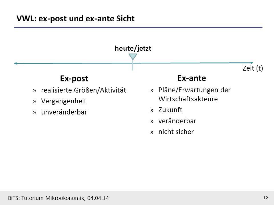VWL: ex-post und ex-ante Sicht